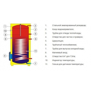 Водонагреватель косвенного нагрева Drazice OKC 200 NTR/BP model 2016, 200 л. 110770101