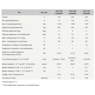 Водонагреватель косвенного нагрева Drazice OKC 200 NTRR/BP model 2016, 200 л. 110790101