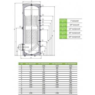 Водонагреватель косвенного нагрева Drazice OKC 500 NTRR/BP model 2016, 500 л. 121390101