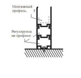 Регулирующий профиль Ravak ANPS для душевых штор/кабин, белый, E778801118802