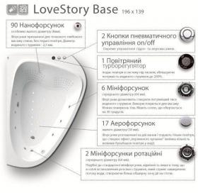 Гидромассажная Ванна Ravak Love Story II 196*139 LOVE STORY BASE асимметричная правая, C761000000+LS
