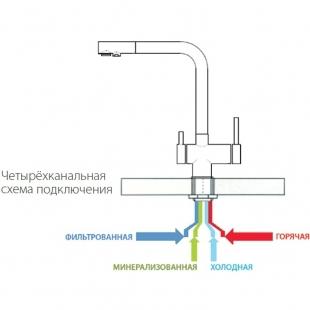 Смеситель кухонный Fabiano FKM 31.40 SS Inox