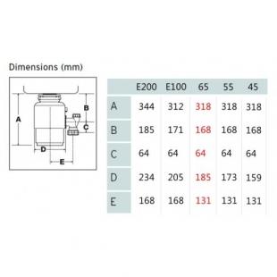 Измельчитель пищевых отходов IN-SINK-ERATOR Evolution 200